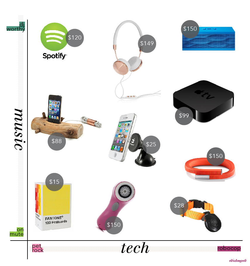 musical wish list, tech love christmas list