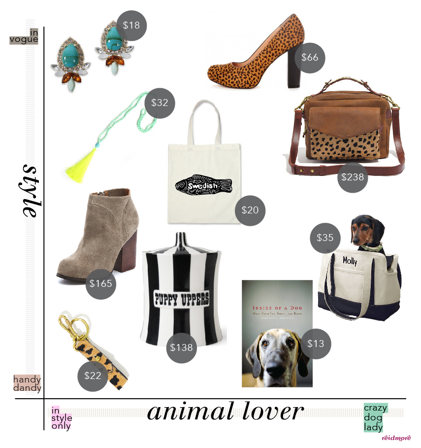 fashion and animal print christmas wish list
