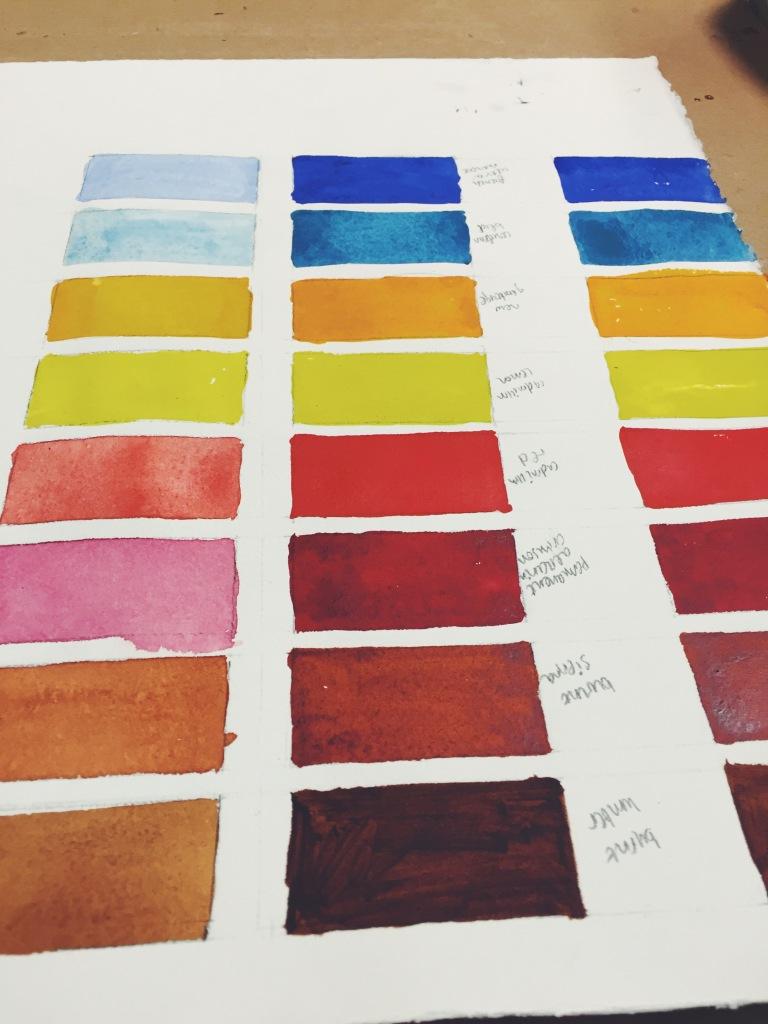 watercolor lessons washington, dc | reidmore blog